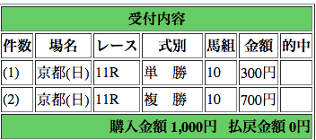 f:id:yukki1127:20150503162538p:plain