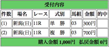 f:id:yukki1127:20150510155507p:plain