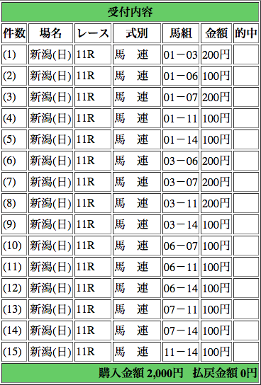 f:id:yukki1127:20150510155516p:plain