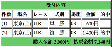 f:id:yukki1127:20150516160311p:plain