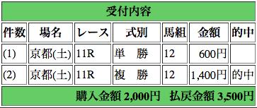 f:id:yukki1127:20150523155012p:plain