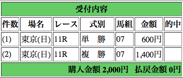 f:id:yukki1127:20150524155913p:plain