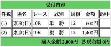f:id:yukki1127:20150531171317p:plain