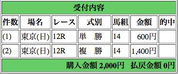 f:id:yukki1127:20150531172939p:plain