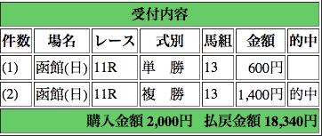 f:id:yukki1127:20150621160115p:plain