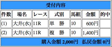 f:id:yukki1127:20150624202753p:plain