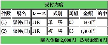 f:id:yukki1127:20150628160939p:plain