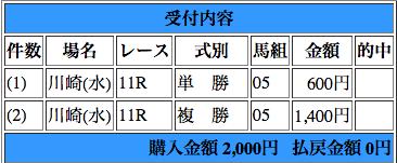 f:id:yukki1127:20150701202032p:plain