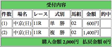 f:id:yukki1127:20150705164240p:plain