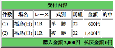 f:id:yukki1127:20150705165317p:plain
