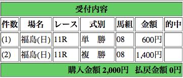 f:id:yukki1127:20150712161932p:plain