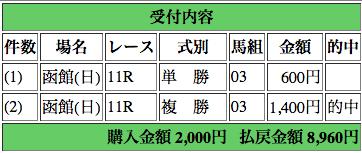 f:id:yukki1127:20150719154221p:plain