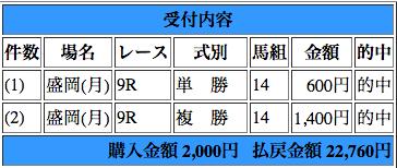 f:id:yukki1127:20150720163022p:plain