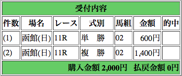 f:id:yukki1127:20150726155000p:plain