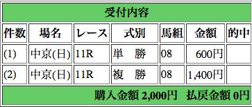 f:id:yukki1127:20150726155603p:plain