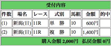 f:id:yukki1127:20150830165801p:plain