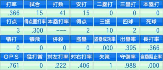 f:id:yukki1127:20161011103718p:plain
