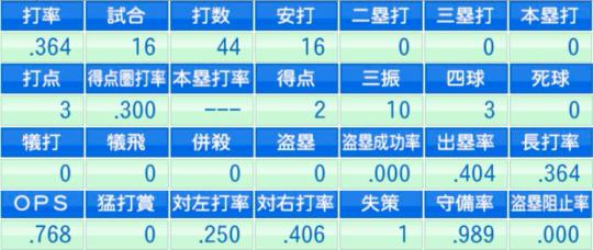 f:id:yukki1127:20161012095709p:plain