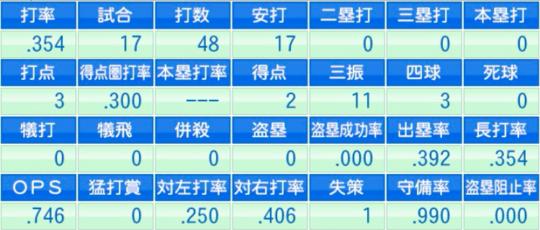 f:id:yukki1127:20161013104551p:plain