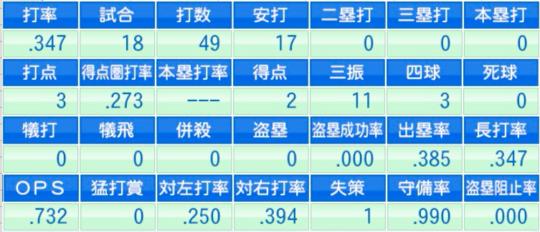 f:id:yukki1127:20161014121034p:plain