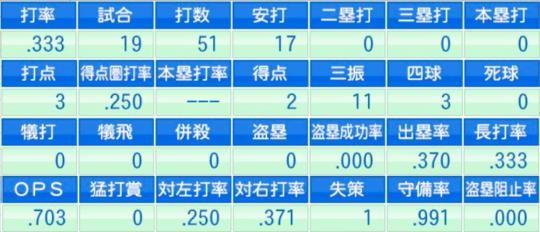 f:id:yukki1127:20161015093506p:plain
