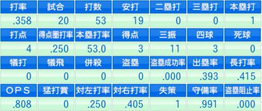 f:id:yukki1127:20161016094633p:plain