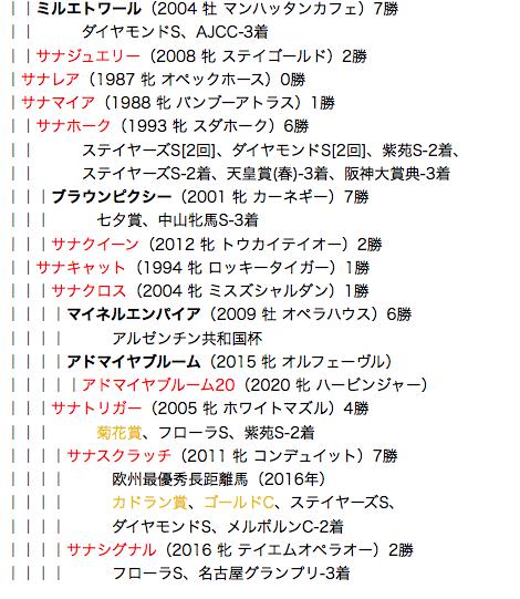 f:id:yukki1127:20170213080243p:plain