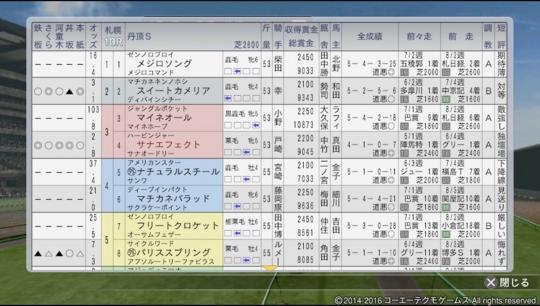 f:id:yukki1127:20170224082711j:plain