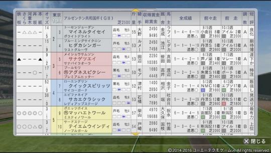 f:id:yukki1127:20170301084336j:plain