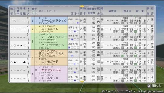 f:id:yukki1127:20170305075944j:plain