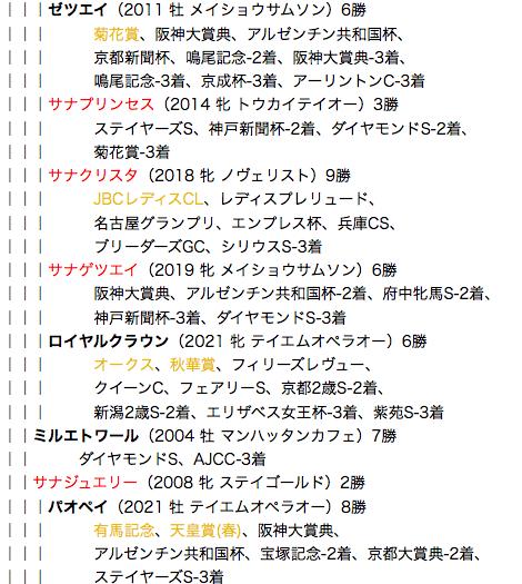 f:id:yukki1127:20170321082352p:plain