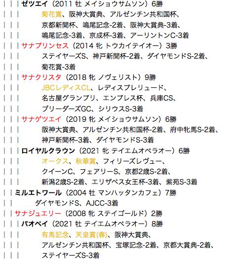 f:id:yukki1127:20170325074240p:plain