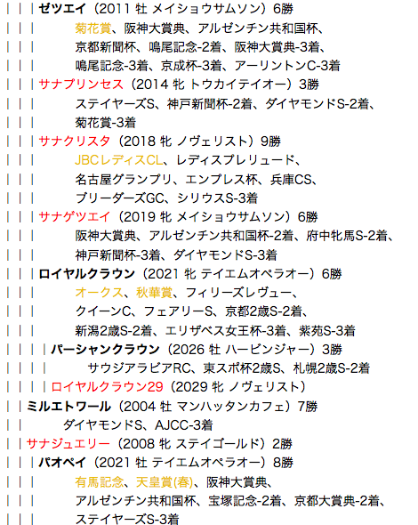 f:id:yukki1127:20170403080647p:plain