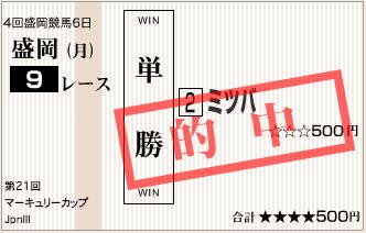 f:id:yukki1127:20170717172304p:plain