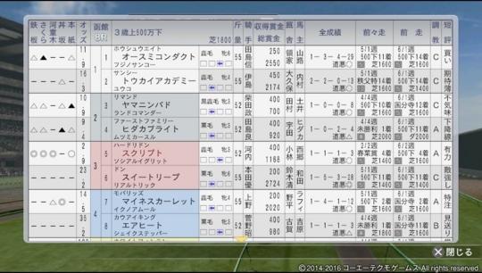 f:id:yukki1127:20171211082102j:plain