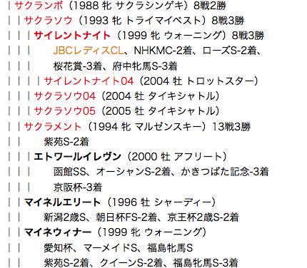 f:id:yukki1127:20180213100100p:plain