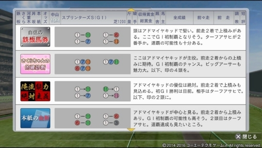 f:id:yukki1127:20180415070622j:plain