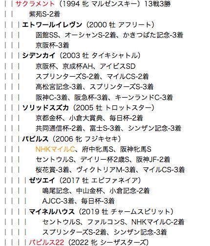 f:id:yukki1127:20180502111603p:plain