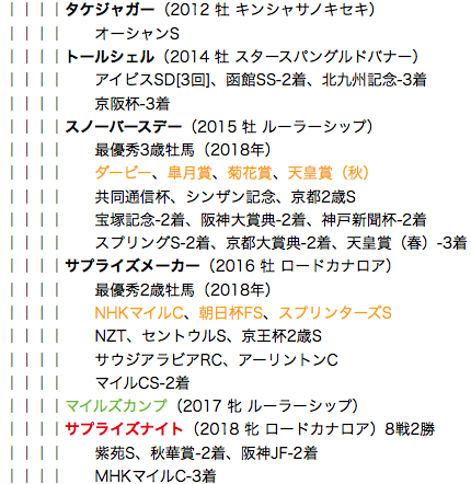f:id:yukki1127:20180505121416p:plain