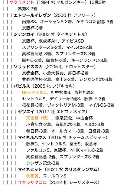 f:id:yukki1127:20180512105927p:plain