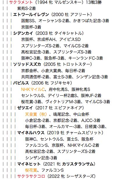 f:id:yukki1127:20180513114940p:plain