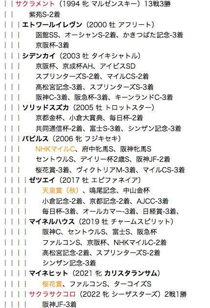 f:id:yukki1127:20180517102424p:plain