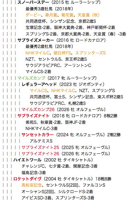 f:id:yukki1127:20180527105941p:plain