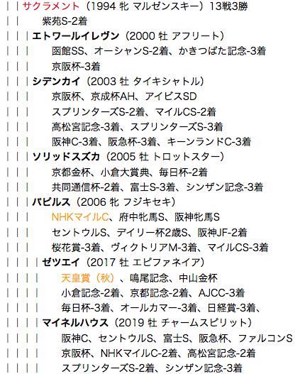 f:id:yukki1127:20180527110026p:plain