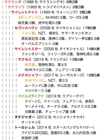 f:id:yukki1127:20180528121246p:plain