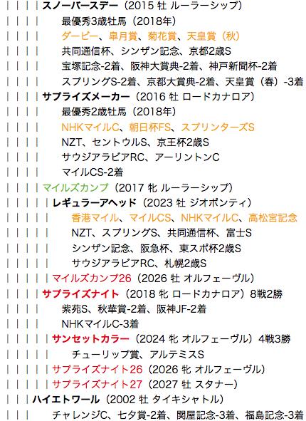 f:id:yukki1127:20180528121258p:plain