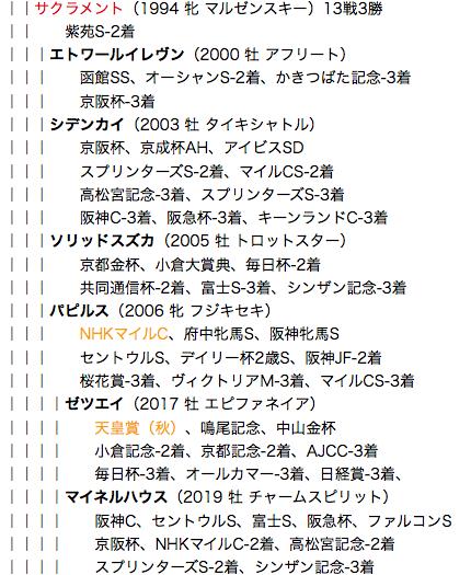f:id:yukki1127:20180528121332p:plain