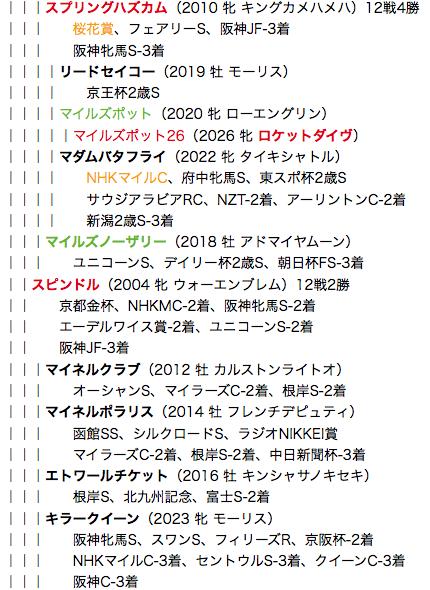 f:id:yukki1127:20180530113616p:plain