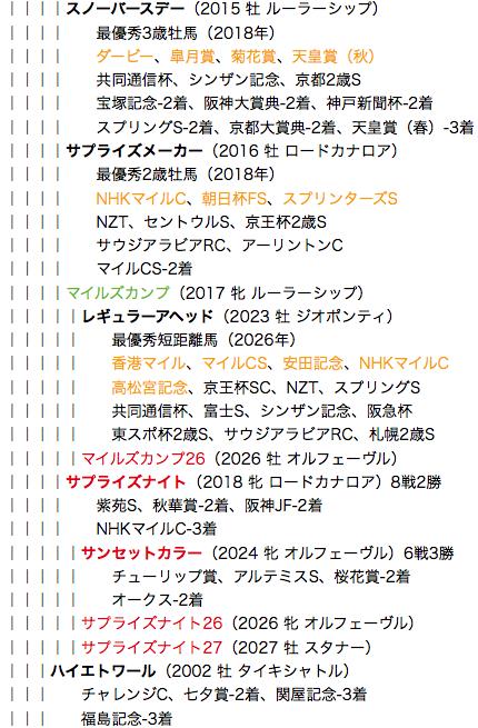 f:id:yukki1127:20180530113713p:plain