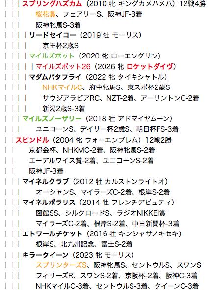 f:id:yukki1127:20180531103524p:plain